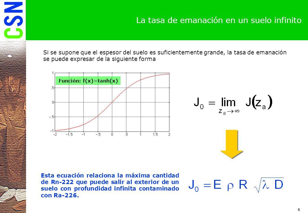 7 Concentración de Rn-222 en interior de un volumen La concentración de Rn-222 que existe en el interior de una vivienda que posee una superficie A y una altura H, se calcula a partir de la ecuación de conservación de la masa dentro de un volumen dV, suponiendo despreciable la concentración en el exterior es: Entrada SalidadV Tasa de entrada en la vivienda Tasa de salida en la vivienda Tasa de renovación del aire dentro del elemento de volumen (s -1 ).
