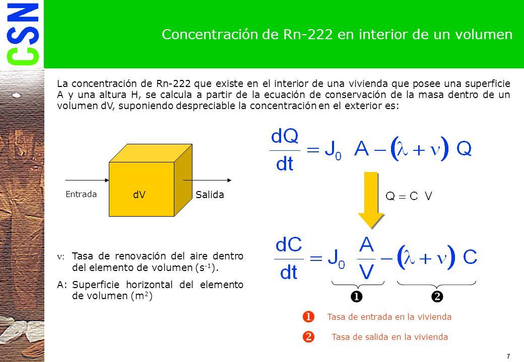 8 Concentración de Rn-222 en el interior de una vivienda en estado estacionario La ecuación anterior en un estado estacionario se convierte en la expresión Esta expresión relaciona el contenido en Ra-226 que existe en el suelo con la concentración de Rn-222 que existe en el interior de una vivienda.