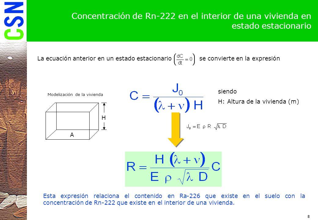 19 Variación del coeficiente de difusión