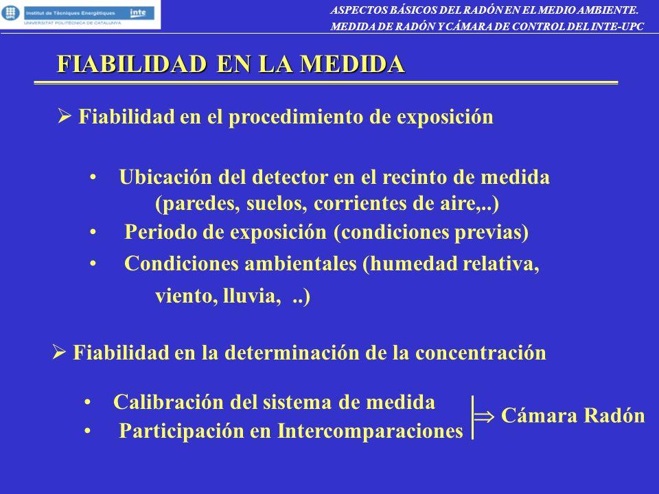 FIABILIDAD EN LA MEDIDA ASPECTOS BÁSICOS DEL RADÓN EN EL MEDIO AMBIENTE.