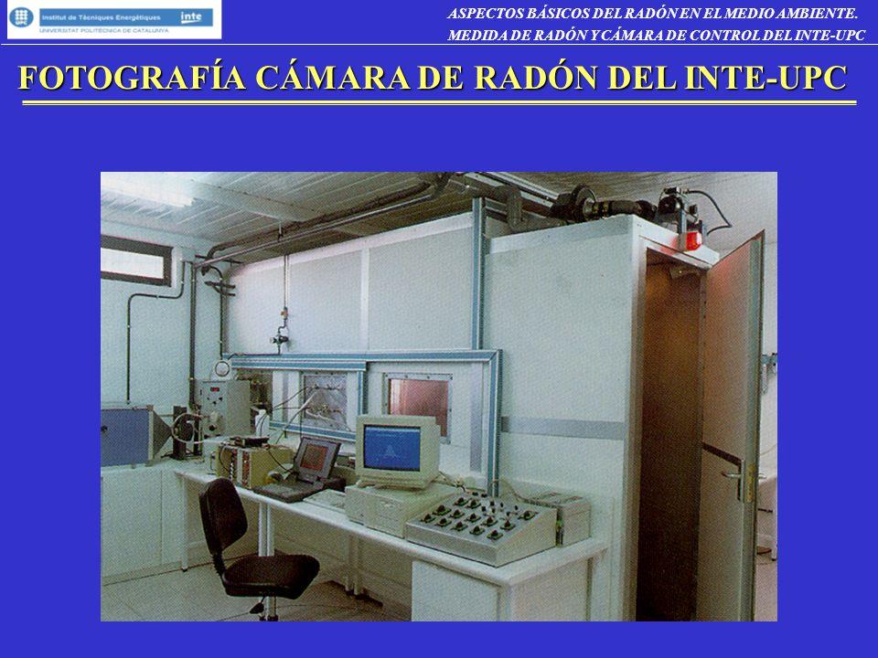 FOTOGRAFÍA CÁMARA DE RADÓN DEL INTE-UPC FOTOGRAFÍA CÁMARA DE RADÓN DEL INTE-UPC ASPECTOS BÁSICOS DEL RADÓN EN EL MEDIO AMBIENTE.