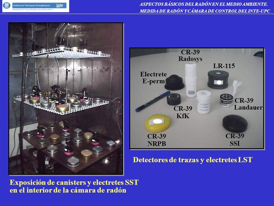 Exposición de canisters y electretes SST en el interior de la cámara de radón Detectores de trazas y electretes LST LR-115 CR-39 Radosys Electrete E-perm CR-39 Landauer CR-39 NRPB CR-39 SSI CR-39 KfK ASPECTOS BÁSICOS DEL RADÓN EN EL MEDIO AMBIENTE.