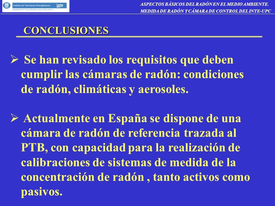 CONCLUSIONES ASPECTOS BÁSICOS DEL RADÓN EN EL MEDIO AMBIENTE.