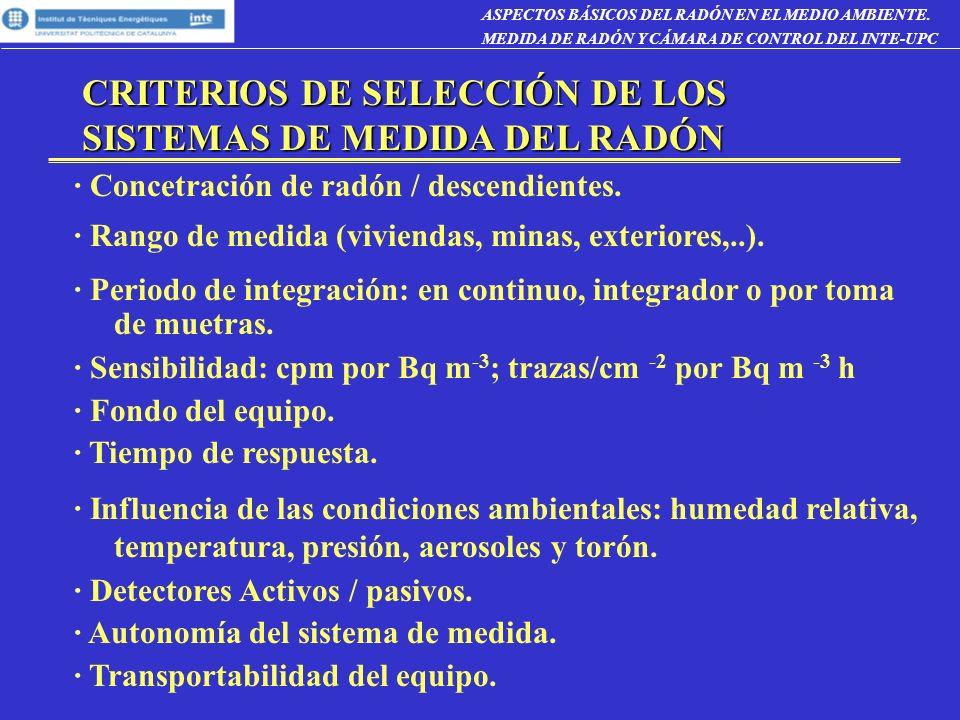 RANGOS DE FUNCIONAMIENTO DE LAS CÁMARAS CON ATMÓSFERAS DE RADÓN ASPECTOS BÁSICOS DEL RADÓN EN EL MEDIO AMBIENTE.