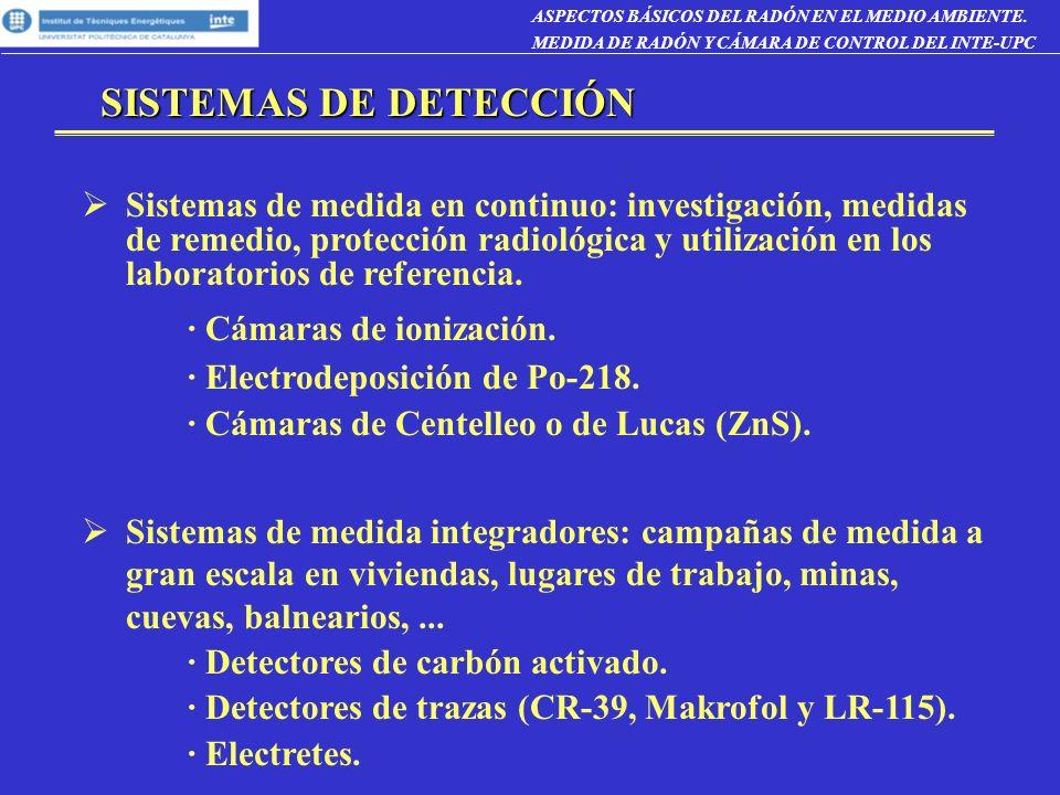SISTEMAS DE DETECCIÓN SISTEMAS DE DETECCIÓN Sistemas de medida en continuo: investigación, medidas de remedio, protección radiológica y utilización en los laboratorios de referencia.