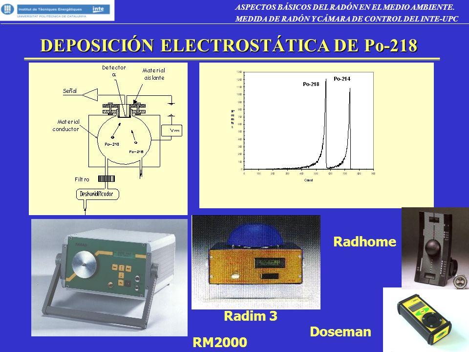 DEPOSICIÓN ELECTROSTÁTICA DE Po-218 ASPECTOS BÁSICOS DEL RADÓN EN EL MEDIO AMBIENTE.