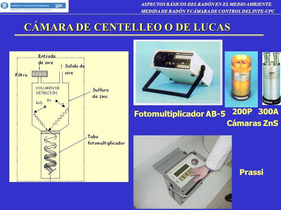 T1P1P2T2 E3 R1 B1 R2 E4 ESFERA A1 E2E1 Aire sintético Bomba de vacío Recipiente de Radón TRAZABILIDAD DE LA MEDIDA ASPECTOS BÁSICOS DEL RADÓN EN EL MEDIO AMBIENTE.