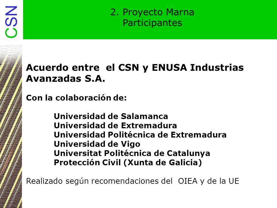 CSN 15. Proyecto Marna Tasa de exposición de los diferentes tipos de rocas