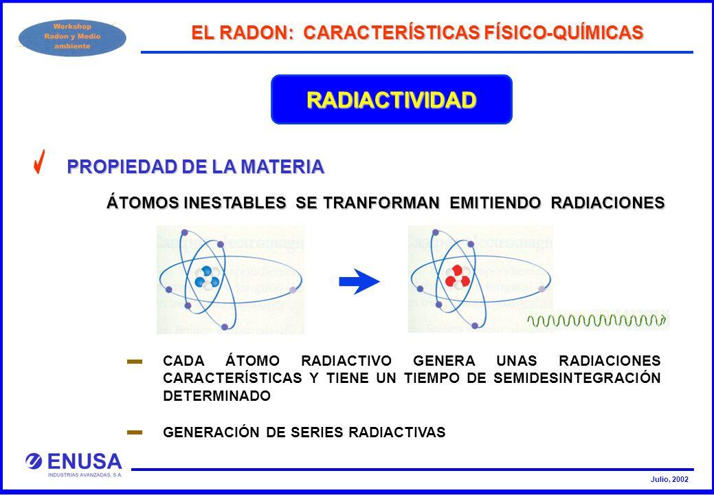 Julio, 2002 RADIACTIVIDAD CADA ÁTOMO RADIACTIVO GENERA UNAS RADIACIONES CARACTERÍSTICAS Y TIENE UN TIEMPO DE SEMIDESINTEGRACIÓN DETERMINADO PROPIEDAD
