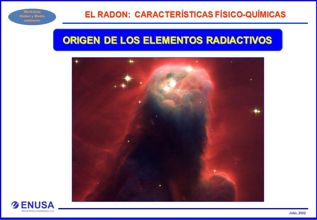 Julio, 2002 ORIGEN DE LOS ELEMENTOS RADIACTIVOS EL RADON: CARACTERÍSTICAS FÍSICO-QUÍMICAS