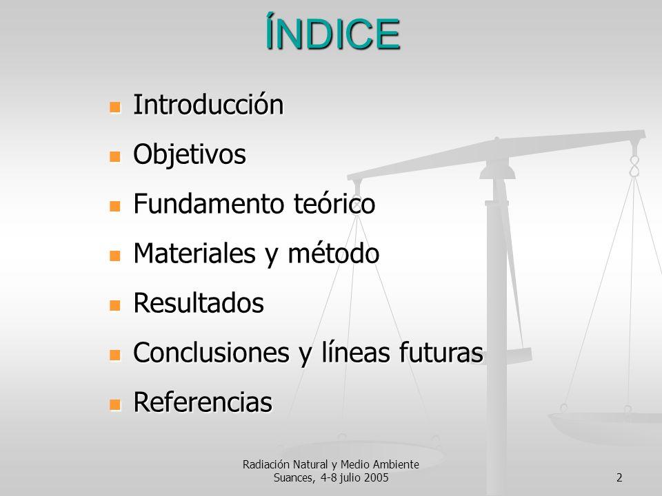 Radiación Natural y Medio Ambiente Suances, 4-8 julio 20052 Introducción Introducción Objetivos Objetivos Fundamento teórico Fundamento teórico Materi