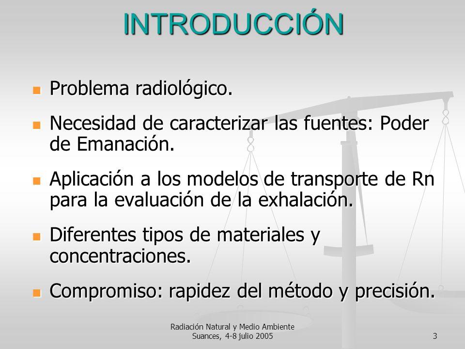 Radiación Natural y Medio Ambiente Suances, 4-8 julio 20053INTRODUCCIÓN Problema radiológico. Problema radiológico. Necesidad de caracterizar las fuen