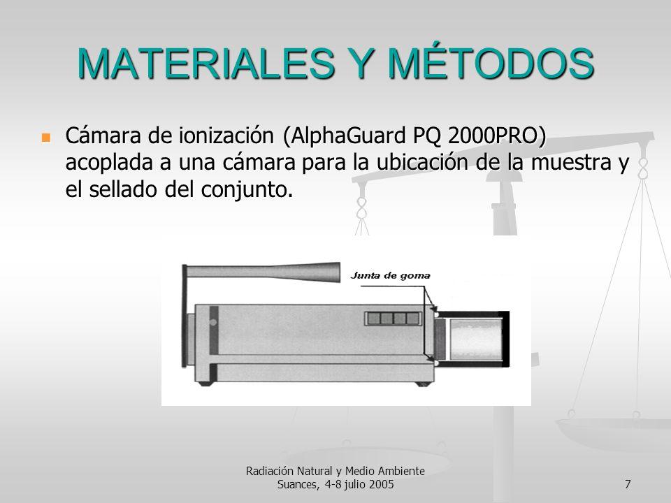 Radiación Natural y Medio Ambiente Suances, 4-8 julio 20057 MATERIALES Y MÉTODOS Cámara de ionización (AlphaGuard PQ 2000PRO) acoplada a una cámara pa