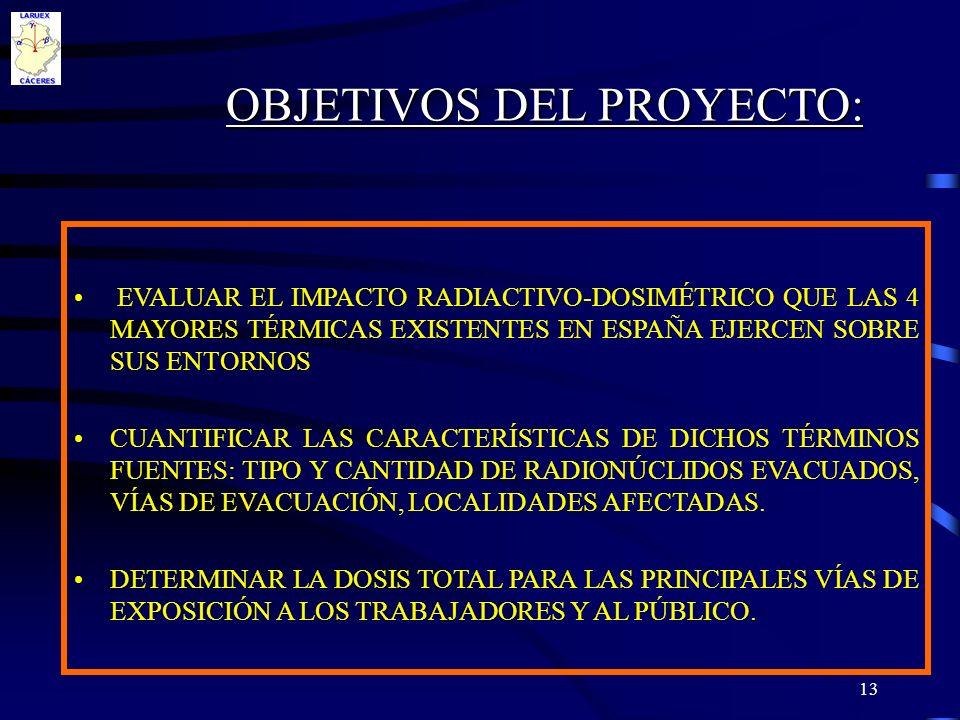 13 OBJETIVOS DEL PROYECTO: EVALUAR EL IMPACTO RADIACTIVO-DOSIMÉTRICO QUE LAS 4 MAYORES TÉRMICAS EXISTENTES EN ESPAÑA EJERCEN SOBRE SUS ENTORNOS CUANTI