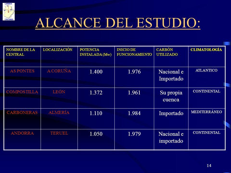 14 ALCANCE DEL ESTUDIO: NOMBRE DE LA CENTRAL LOCALIZACIÓNPOTENCIA INSTALADA (Mw) INICIO DE FUNCIONAMIENTO CARBÓN UTILIZADO CLIMATOLOGÍA AS PONTESA COR