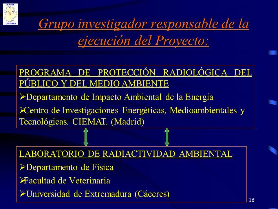 16 Grupo investigador responsable de la ejecución del Proyecto: LABORATORIO DE RADIACTIVIDAD AMBIENTAL Departamento de Física Facultad de Veterinaria