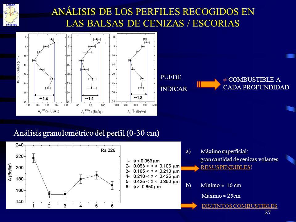 27 ANÁLISIS DE LOS PERFILES RECOGIDOS EN LAS BALSAS DE CENIZAS / ESCORIAS Análisis granulométrico del perfil (0-30 cm) a)Máximo superficial: gran cant