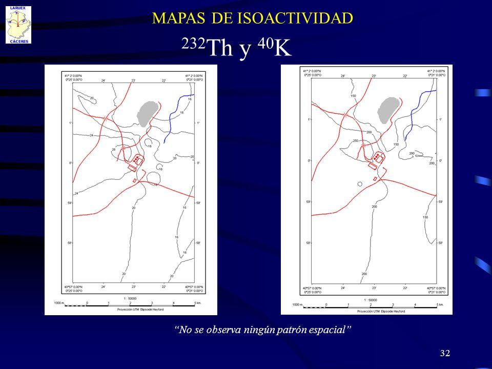 32 MAPAS DE ISOACTIVIDAD 232 Th y 40 K No se observa ningún patrón espacial