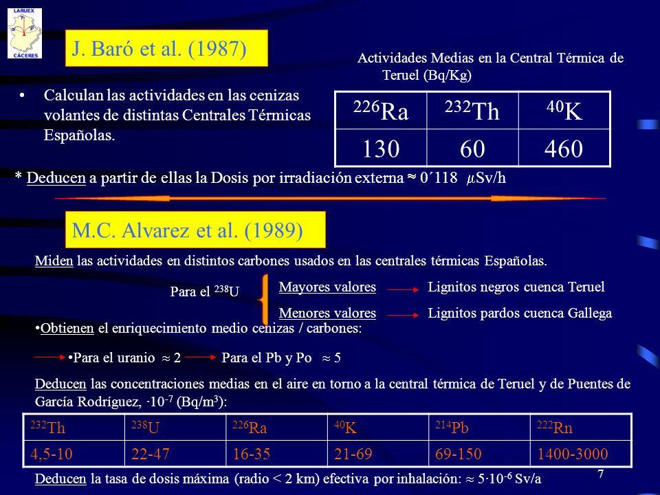 7 J. Baró et al. (1987) Calculan las actividades en las cenizas volantes de distintas Centrales Térmicas Españolas. 226 Ra 232 Th 40 K 13060460 * Dedu