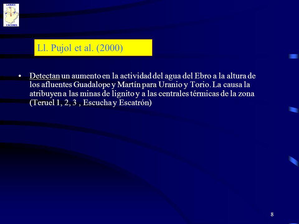 8 Ll. Pujol et al. (2000) Detectan un aumento en la actividad del agua del Ebro a la altura de los afluentes Guadalope y Martín para Uranio y Torio. L