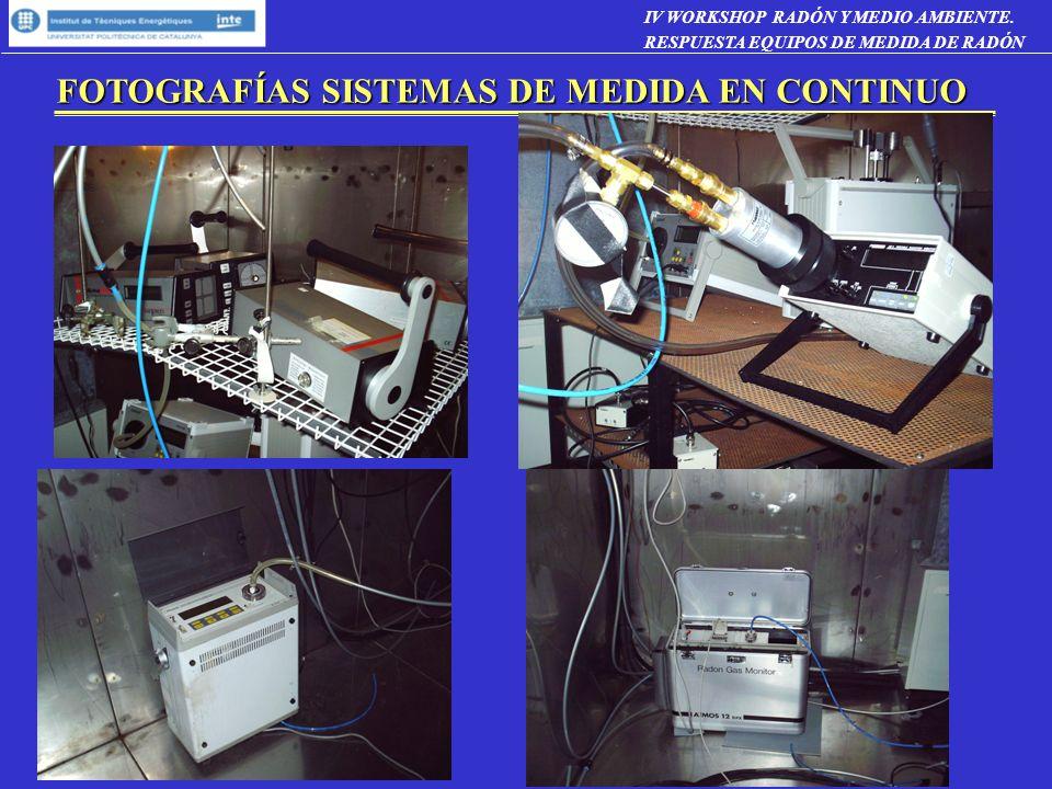 FOTOGRAFÍAS SISTEMAS DE MEDIDA EN CONTINUO IV WORKSHOP RADÓN Y MEDIO AMBIENTE. RESPUESTA EQUIPOS DE MEDIDA DE RADÓN