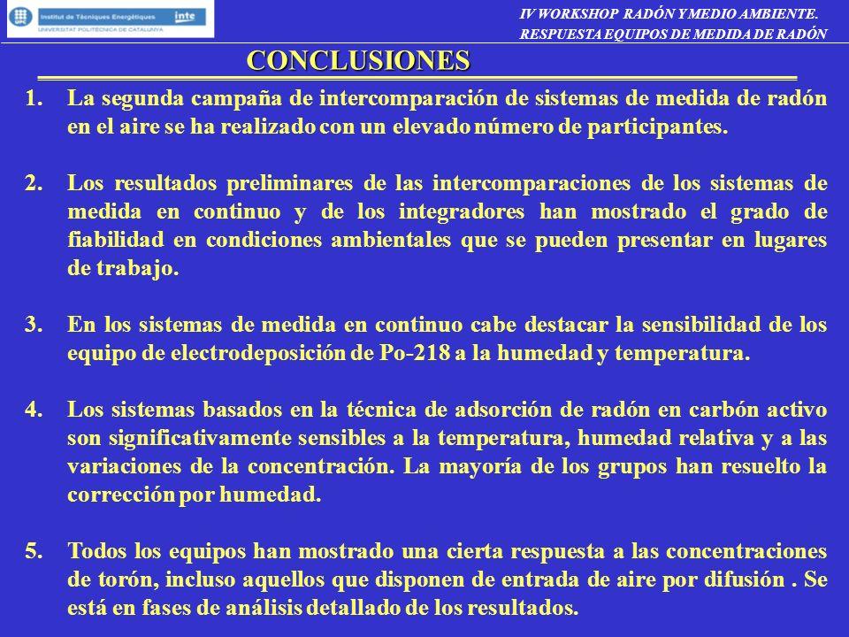 CONCLUSIONES 1.La segunda campaña de intercomparación de sistemas de medida de radón en el aire se ha realizado con un elevado número de participantes
