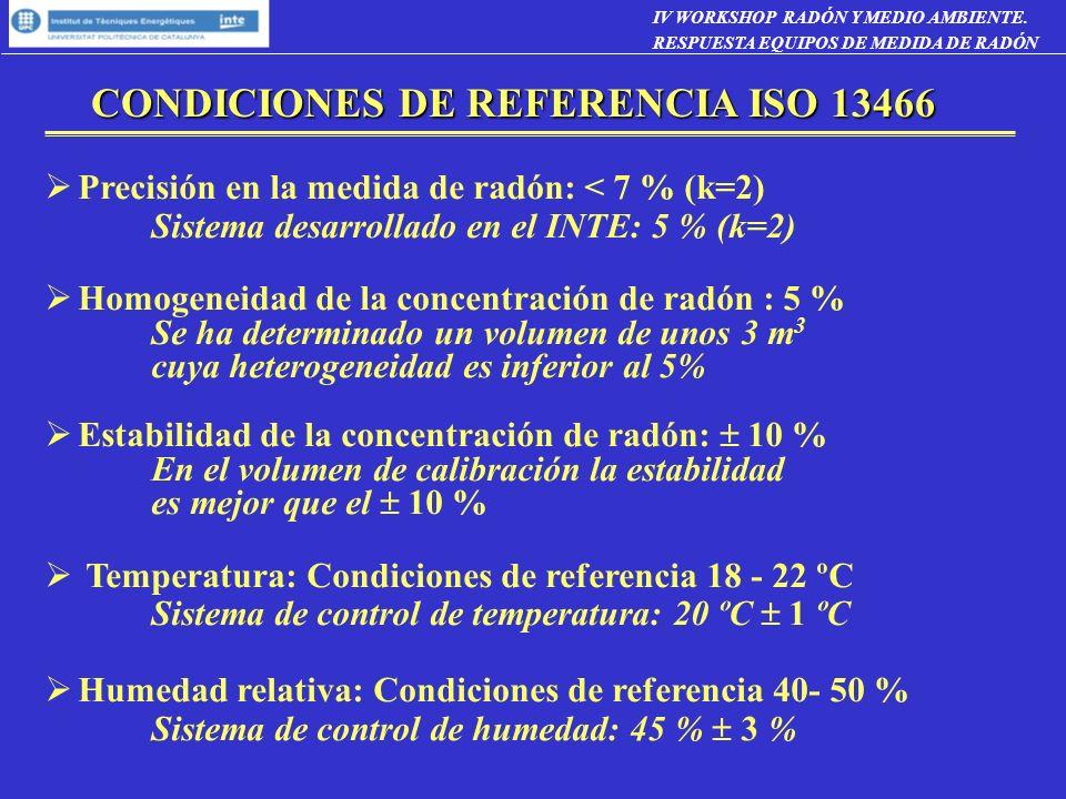 CÁMARA DE RADÓN DEL INTE - UPC La cámara está dotada de equipos de medida y sistemas automáticos de control que permiten reproducir atmósferas con diferentes concentraciones de radón y descendientes, así como variar las condiciones climáticas Incorpora sistemas de seguridad de acuerdo con su carácter de instalación radiactiva La calidad en la medida de la concentración de radón se consigue mediante dos vías: La calibración de un sistema de medida, desarrollado por el INTE, utilizando una actividad conocida de radón trazada al PTB alemán La participación en intercomparaciones con otros centros de referencia europeos IV WORKSHOP RADÓN Y MEDIO AMBIENTE.