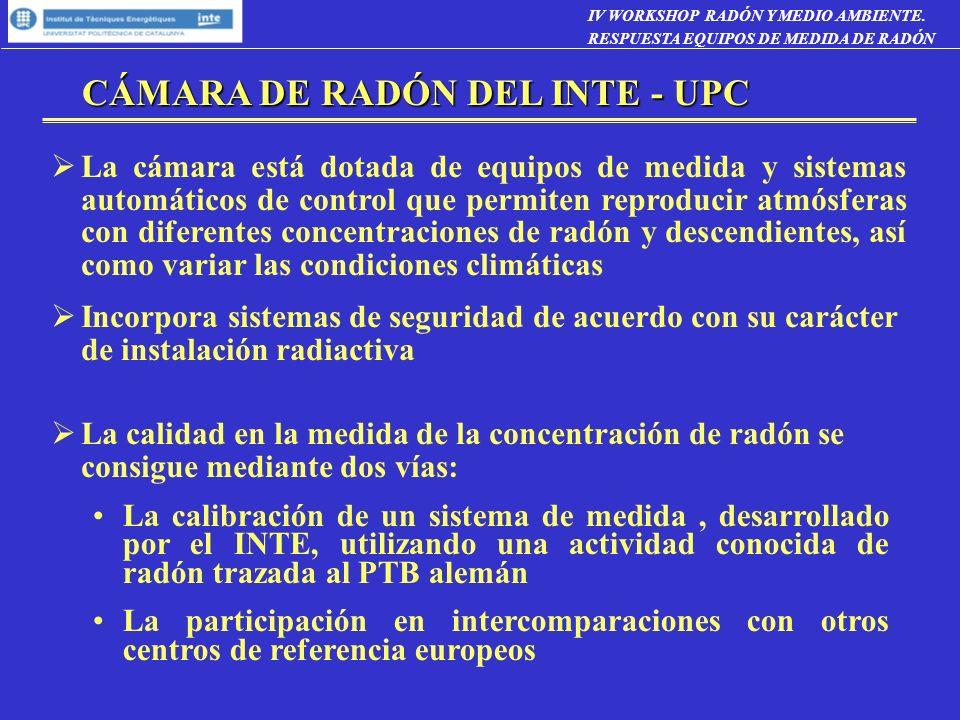CÁMARA DE RADÓN DEL INTE - UPC La cámara está dotada de equipos de medida y sistemas automáticos de control que permiten reproducir atmósferas con dif