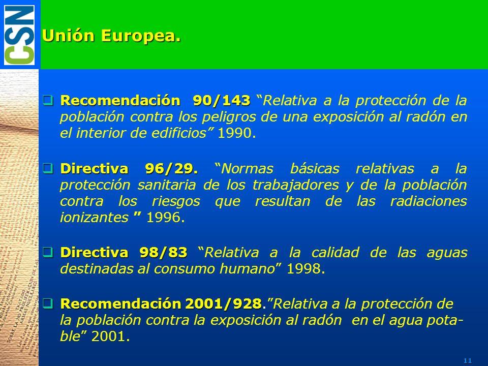 Unión Europea. Recomendación 90/143 Recomendación 90/143 Relativa a la protección de la población contra los peligros de una exposición al radón en el