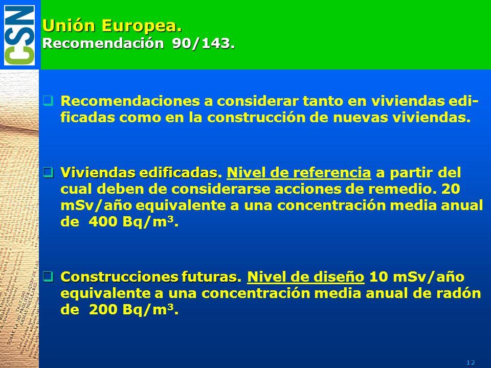 Unión Europea. Recomendación 90/143. Recomendaciones a considerar tanto en viviendas edi- ficadas como en la construcción de nuevas viviendas. Viviend