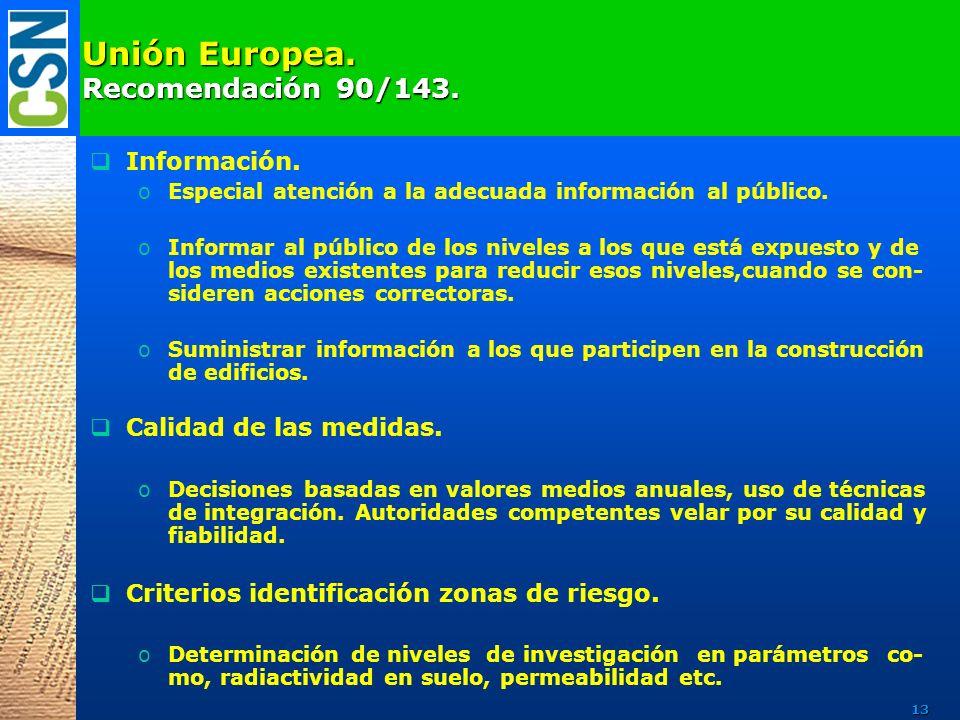 Unión Europea. Recomendación 90/143. Información. oEspecial atención a la adecuada información al público. oInformar al público de los niveles a los q