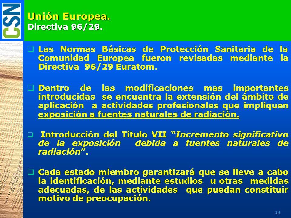 Unión Europea. Directiva 96/29. Las Normas Básicas de Protección Sanitaria de la Comunidad Europea fueron revisadas mediante la Directiva 96/29 Eurato