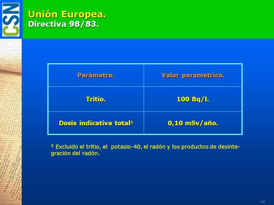 Unión Europea. Directiva 98/83. Parámetro. Valor paramétrico. Tritio. 100 Bq/l. Dosis indicativa total 1 0,10 mSv/año. 1 Excluido el tritio, el potasi