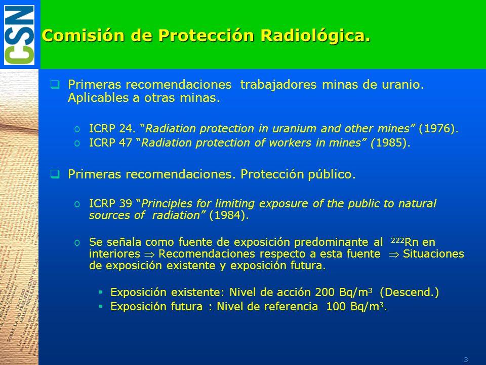 Indice de Radón Concentración de radón en suelo Bq/m 3 Permeabilidad Baja Permeabilidad Media Permeabilidad Alta Bajo<30.000<20.000< 10.000 Medio30.000-100.00020.000-70.00010.000-30.000 Alto> 100.000> 70.000>30.000 54