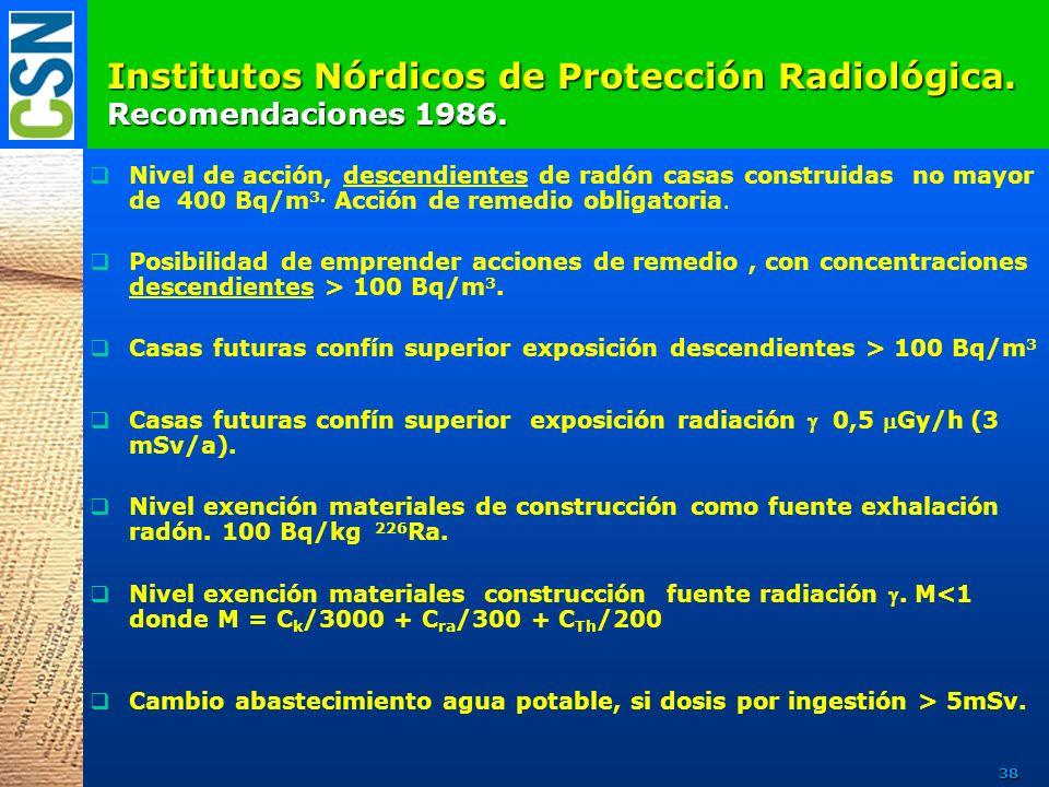 Institutos Nórdicos de Protección Radiológica. Recomendaciones 1986. Nivel de acción, descendientes de radón casas construidas no mayor de 400 Bq/m 3.