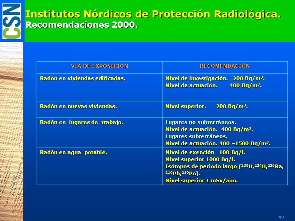 Institutos Nórdicos de Protección Radiológica. Recomendaciones 2000. VIA DE EXPOSICIÓN RECOMENDACIÓN Radon en viviendas edificadas. Nivel de investiga