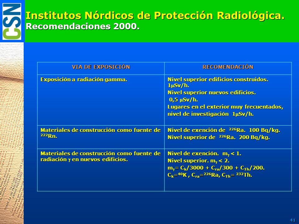 Institutos Nórdicos de Protección Radiológica. Recomendaciones 2000. VIA DE EXPOSICIÓN RECOMENDACIÓN Exposición a radiación gamma. Nivel superior edif