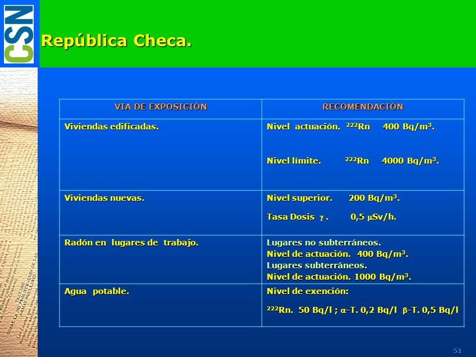 República Checa. VIA DE EXPOSICIÓN RECOMENDACIÓN Viviendas edificadas. Nivel actuación. 222 Rn 400 Bq/m 3. Nivel límite. 222 Rn 4000 Bq/m 3. Viviendas