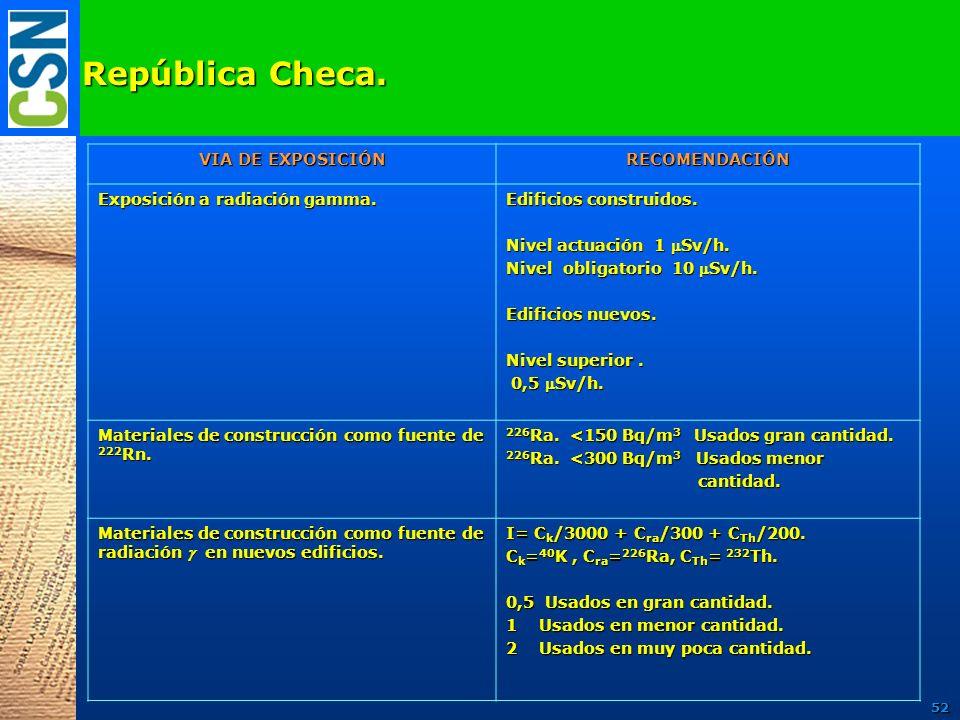 República Checa. VIA DE EXPOSICIÓN RECOMENDACIÓN Exposición a radiación gamma. Edificios construidos. Nivel actuación 1 Sv/h. Nivel obligatorio 10 Sv/