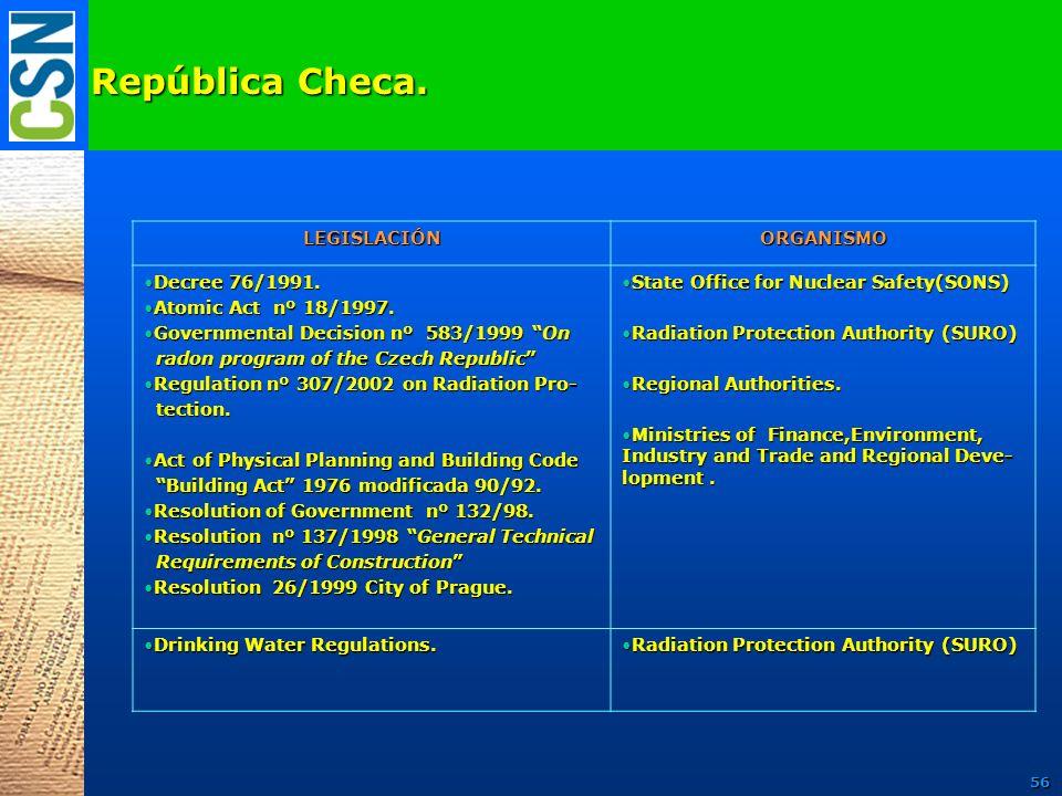 LEGISLACIÓNORGANISMO Decree 76/1991.Decree 76/1991. Atomic Act nº 18/1997.Atomic Act nº 18/1997. Governmental Decision nº 583/1999 OnGovernmental Deci