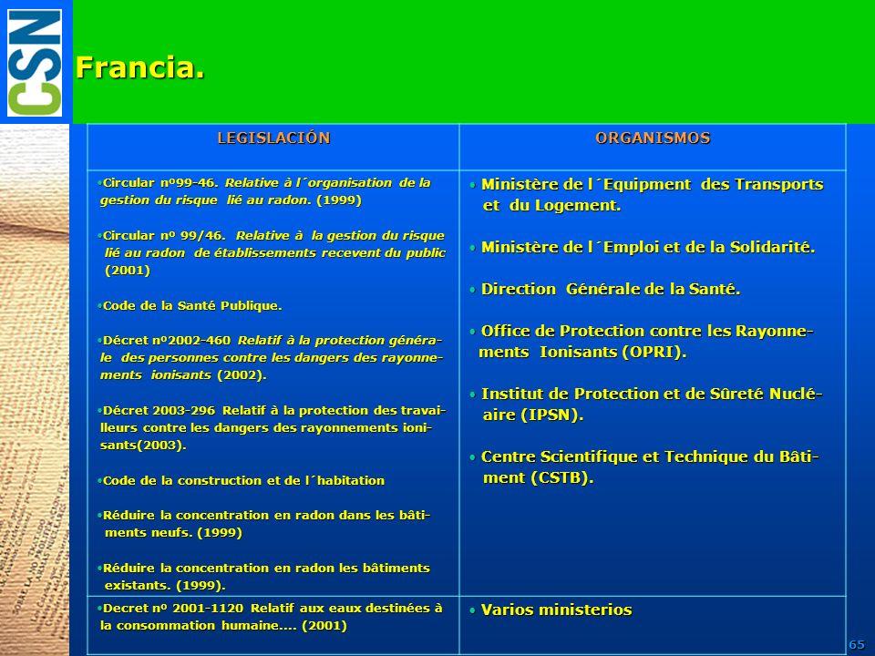 Francia.LEGISLACIÓNORGANISMOS Circular nº99-46. Relative à l´organisation de laCircular nº99-46. Relative à l´organisation de la gestion du risque lié