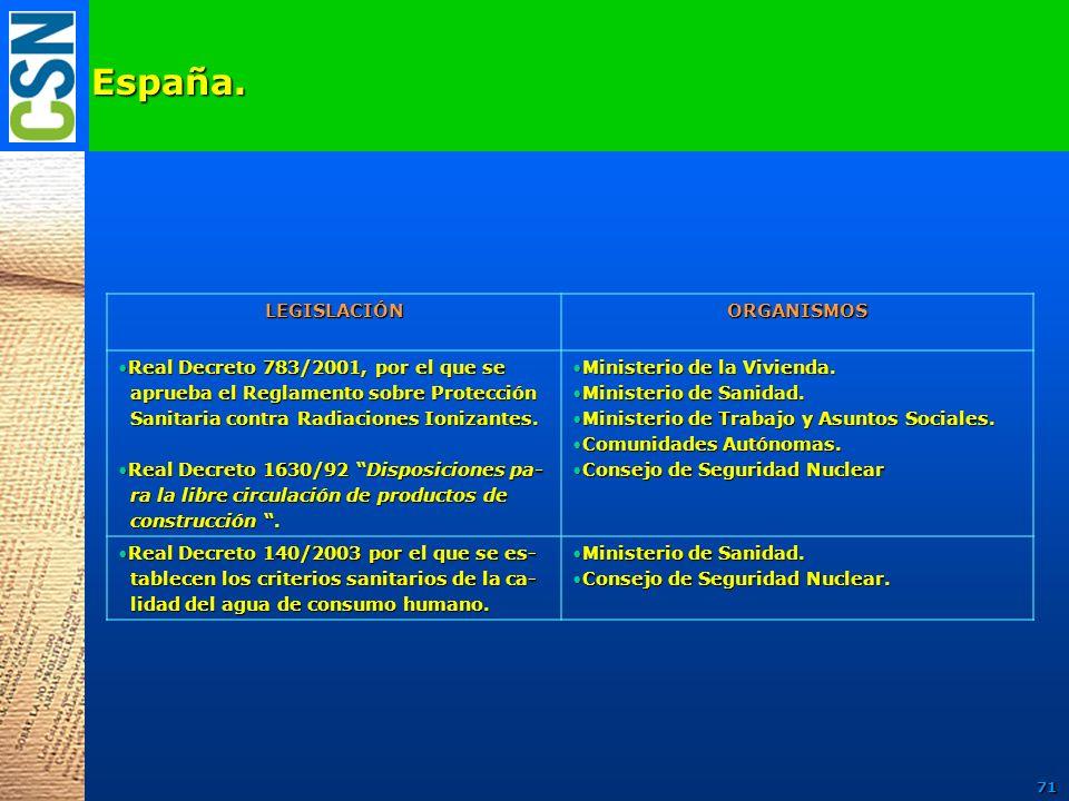 España.LEGISLACIÓNORGANISMOS Real Decreto 783/2001, por el que seReal Decreto 783/2001, por el que se aprueba el Reglamento sobre Protección aprueba e