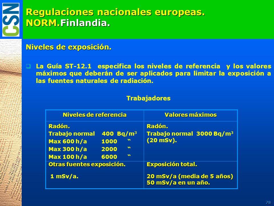 Regulaciones nacionales europeas. NORM.Finlandia. Niveles de exposición. La Guía ST-12.1 especifica los niveles de referencia y los valores máximos qu