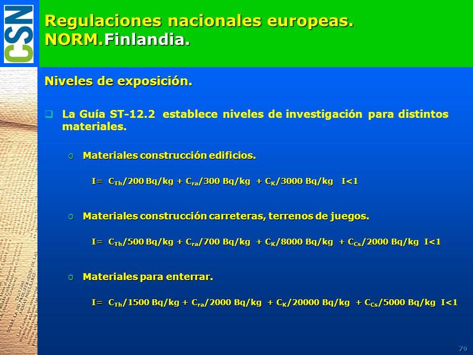 Regulaciones nacionales europeas. NORM.Finlandia. Niveles de exposición. La Guía ST-12.2 establece niveles de investigación para distintos materiales.