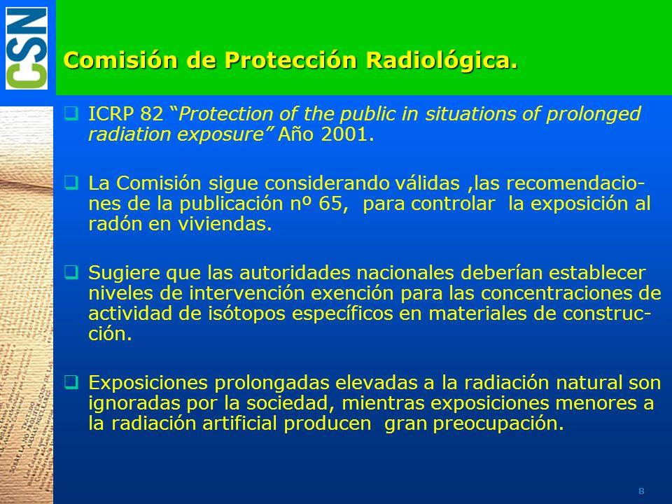 Comisión de Protección Radiológica. ICRP 82 Protection of the public in situations of prolonged radiation exposure Año 2001. La Comisión sigue conside