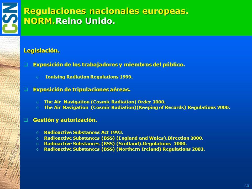 Regulaciones nacionales europeas. NORM.Reino Unido. Legislación. Exposición de los trabajadores y miembros del público. o Ionising Radiation Regulatio