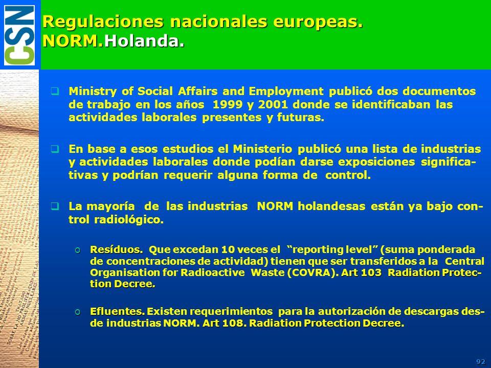 Regulaciones nacionales europeas. NORM.Holanda. Ministry of Social Affairs and Employment publicó dos documentos de trabajo en los años 1999 y 2001 do