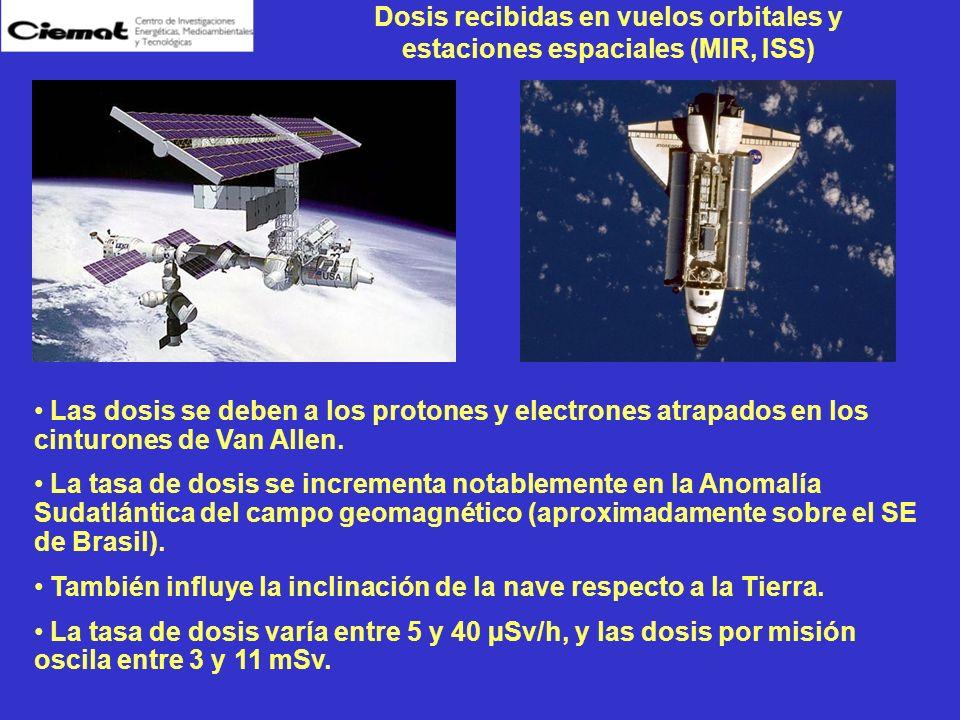 Dosis recibidas en vuelos orbitales y estaciones espaciales (MIR, ISS) Las dosis se deben a los protones y electrones atrapados en los cinturones de V