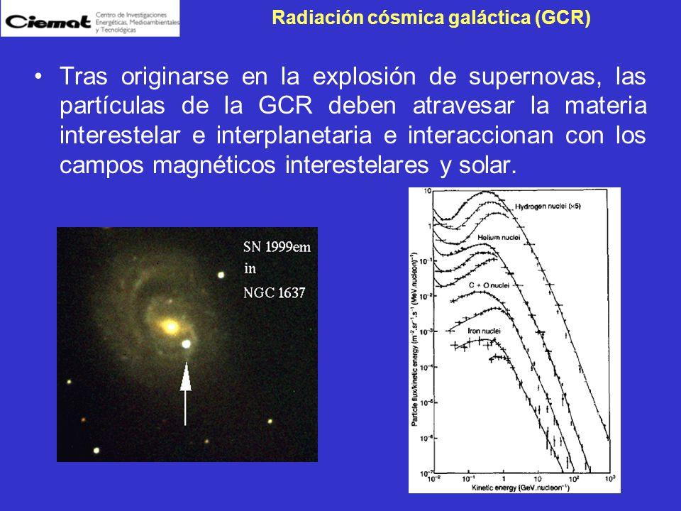 Radiación cósmica galáctica (GCR) Tras originarse en la explosión de supernovas, las partículas de la GCR deben atravesar la materia interestelar e in