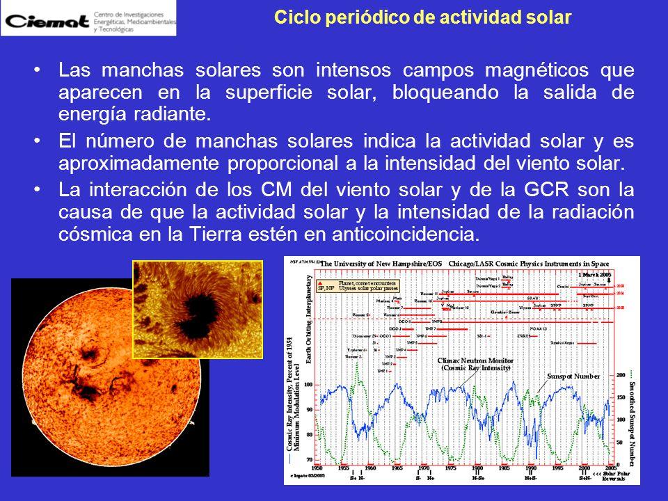 Ciclo periódico de actividad solar Las manchas solares son intensos campos magnéticos que aparecen en la superficie solar, bloqueando la salida de ene